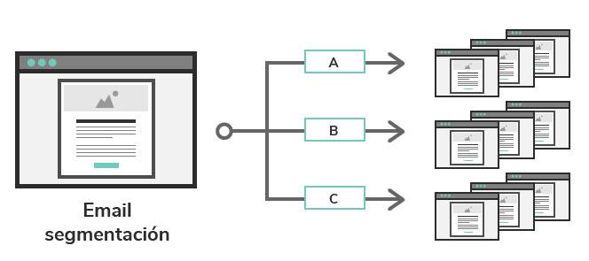 Olga-Molina-automatizacion-segmentacion