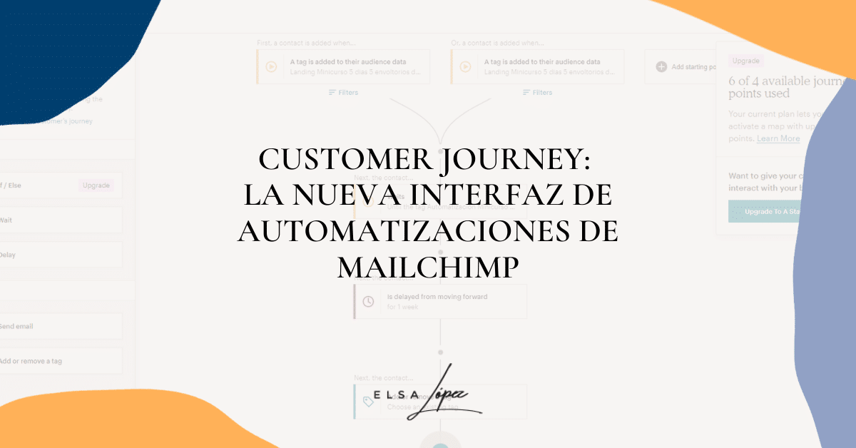 customer jouney mailchimp